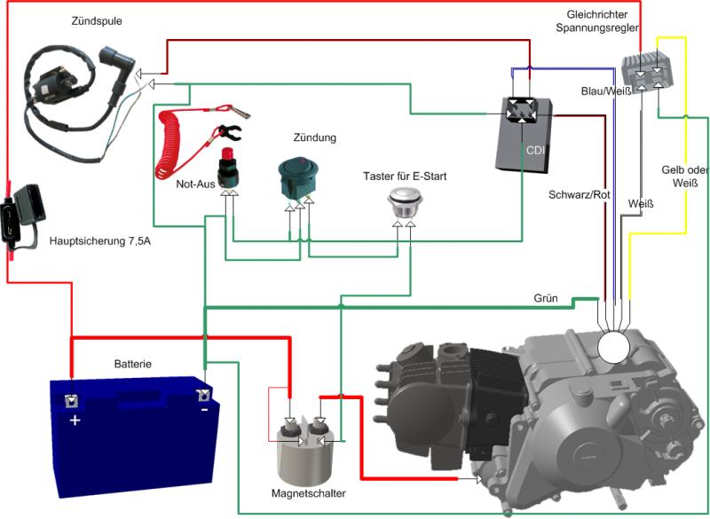 X22 wiring help (rewire need diagram/info) | Pocketbike Forum | X18 Pocket Bike Wiring Diagram |  | Pocketbike Forum