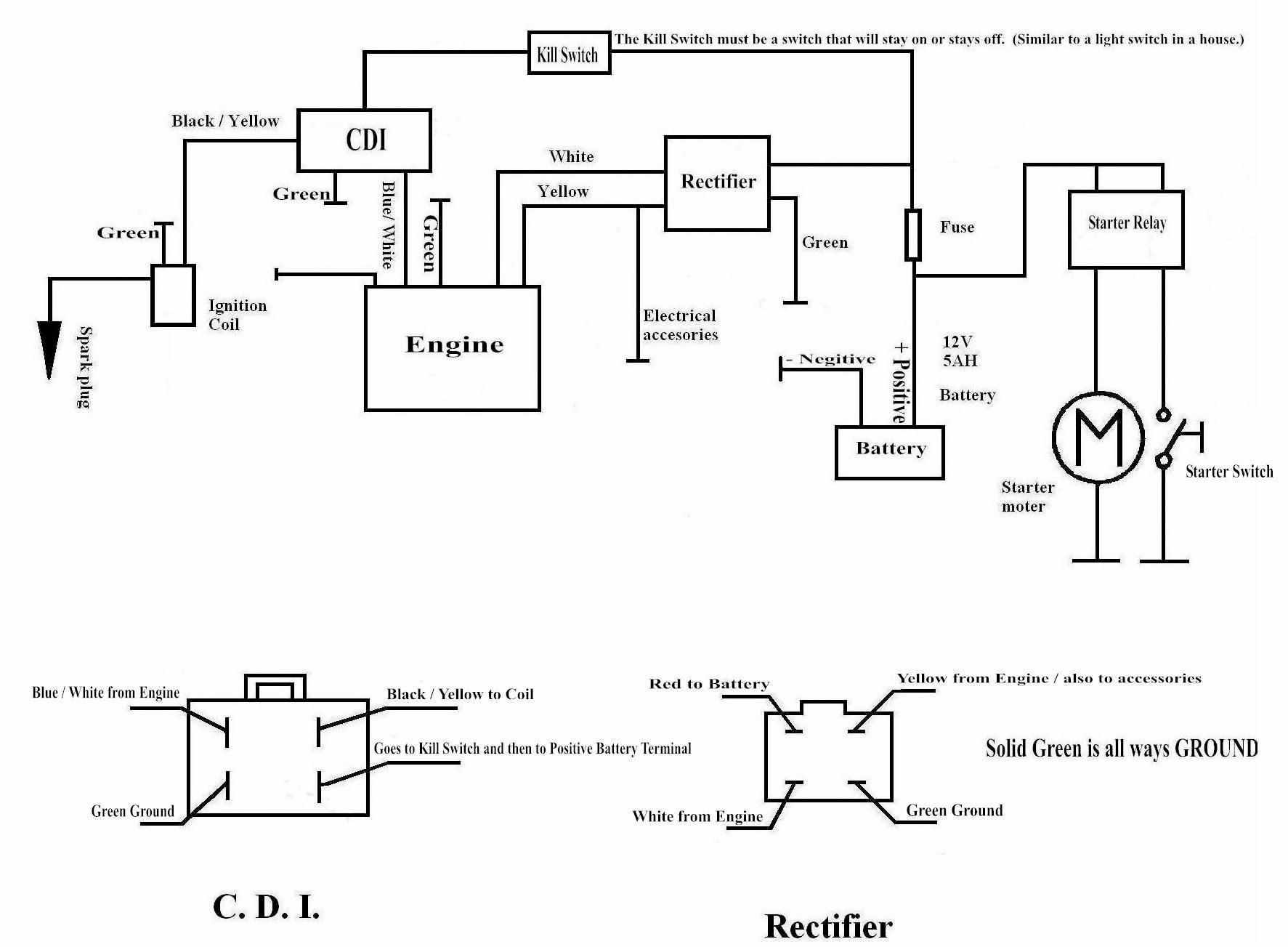 [DIAGRAM_38YU]  HELP!! Newbie trying to fix a clunker!! | Pocketbike Forum | Lifan 200cc Engine Wiring Diagram |  | Pocketbike Forum
