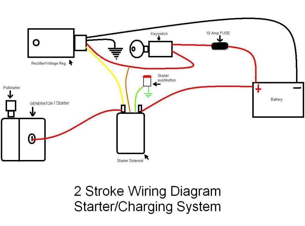 Pocket Rocket Ignition Wiring Diagram - Wiring Diagram Data deep-menu -  deep-menu.portorhoca.it | X6 Pocket Bike Wiring Diagram |  | deep-menu.portorhoca.it