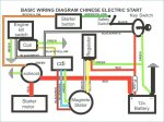 Pocket Bike Wiring Diagrams For All Page 3 Pocketbike Forum